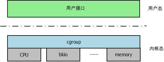 cgroup_struct